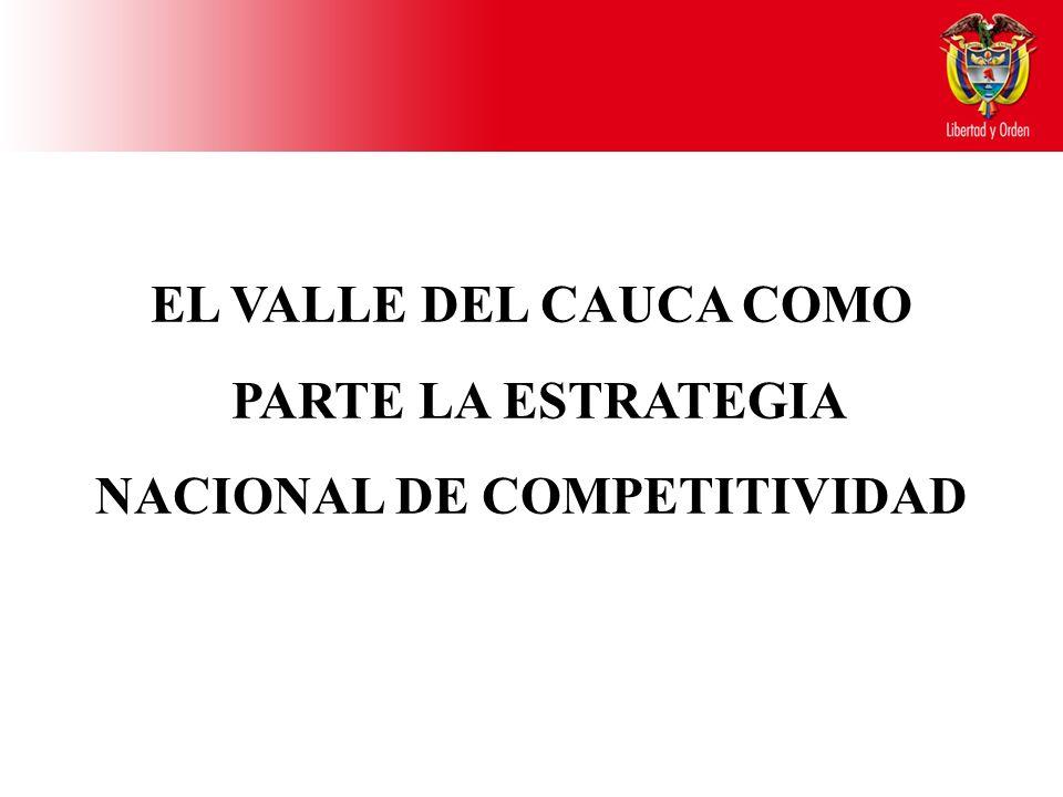 EL VALLE DEL CAUCA COMO PARTE LA ESTRATEGIA NACIONAL DE COMPETITIVIDAD