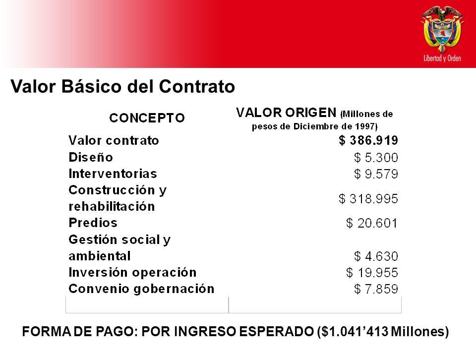 Valor Básico del Contrato FORMA DE PAGO: POR INGRESO ESPERADO ($1.041413 Millones)