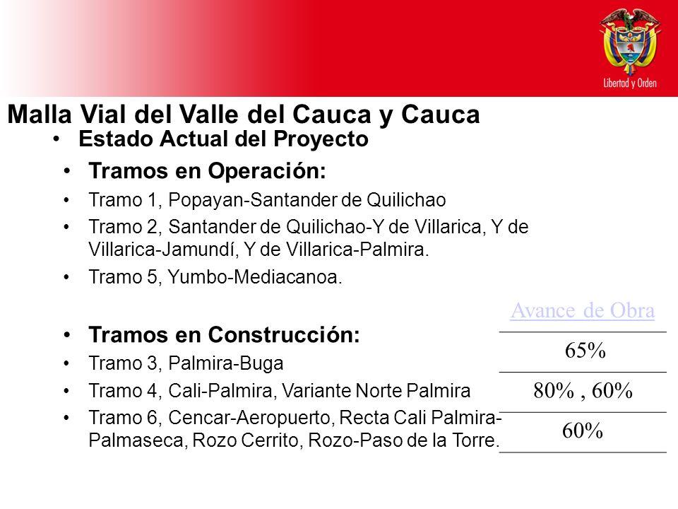 Malla Vial del Valle del Cauca y Cauca Tramos en Operación: Tramo 1, Popayan-Santander de Quilichao Tramo 2, Santander de Quilichao-Y de Villarica, Y de Villarica-Jamundí, Y de Villarica-Palmira.