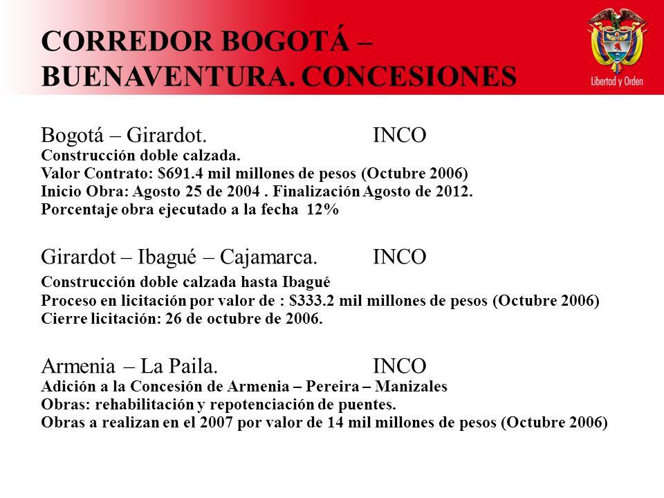 CORREDOR BOGOTÁ – BUENAVENTURA. CONCESIONES Bogotá – Girardot.
