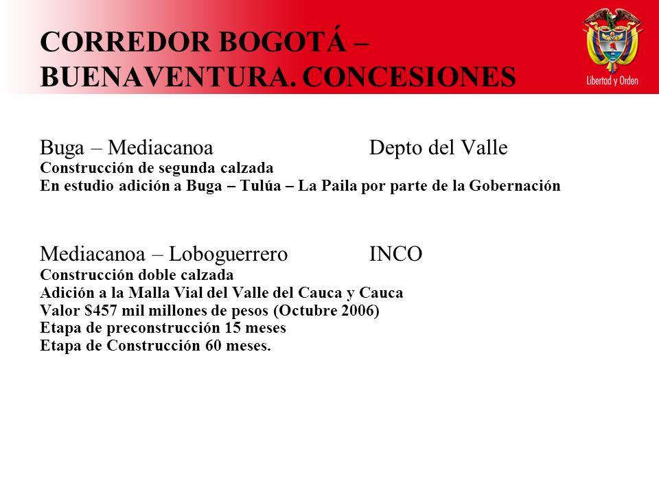 CORREDOR BOGOTÁ – BUENAVENTURA.