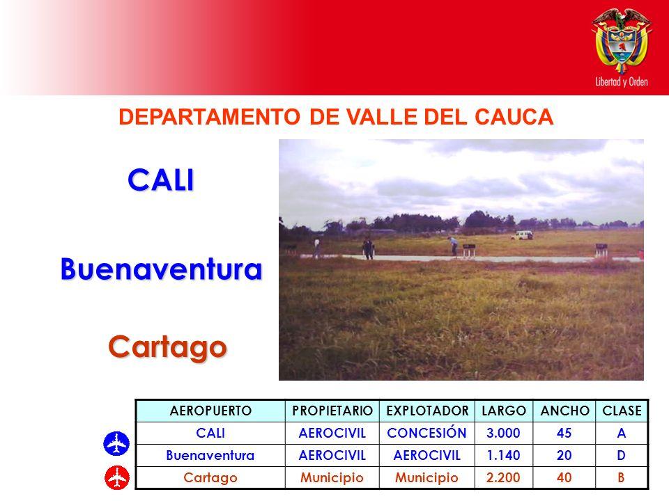AEROPUERTOPROPIETARIOEXPLOTADORLARGOANCHOCLASE CALIAEROCIVILCONCESIÓN3.00045A BuenaventuraAEROCIVIL 1.14020D CartagoMunicipio 2.20040B CALIBuenaventura Cartago DEPARTAMENTO DE VALLE DEL CAUCA