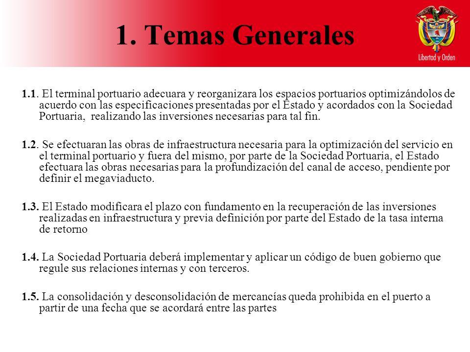 1. Temas Generales 1.1.