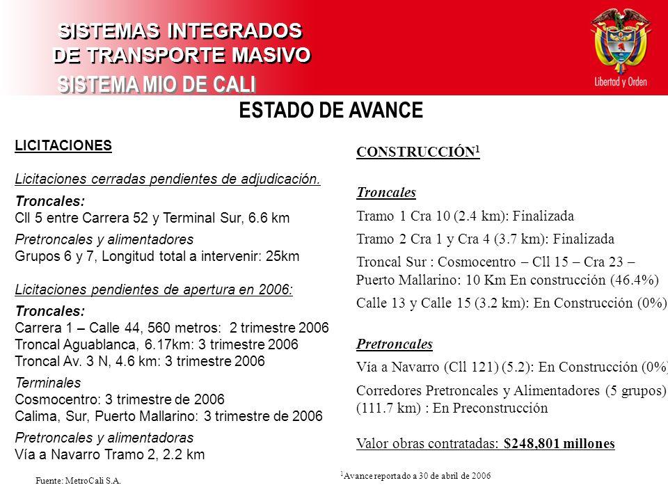 SISTEMA MIO DE CALI LICITACIONES Licitaciones cerradas pendientes de adjudicación.