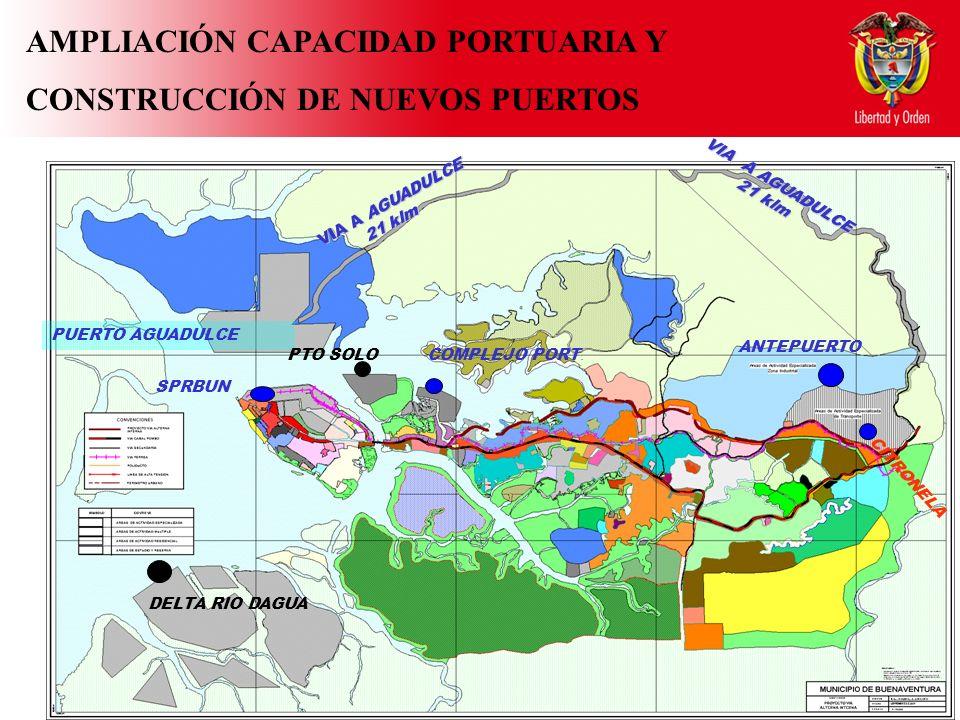 AMPLIACIÓN CAPACIDAD PORTUARIA Y CONSTRUCCIÓN DE NUEVOS PUERTOS PUERTO AGUADULCE VIA A AGUADULCE 21 klm 21 klm VIA A AGUADULCE 21 klm CITRONELA ANTEPUERTO DELTA RIO DAGUA COMPLEJO PORT.