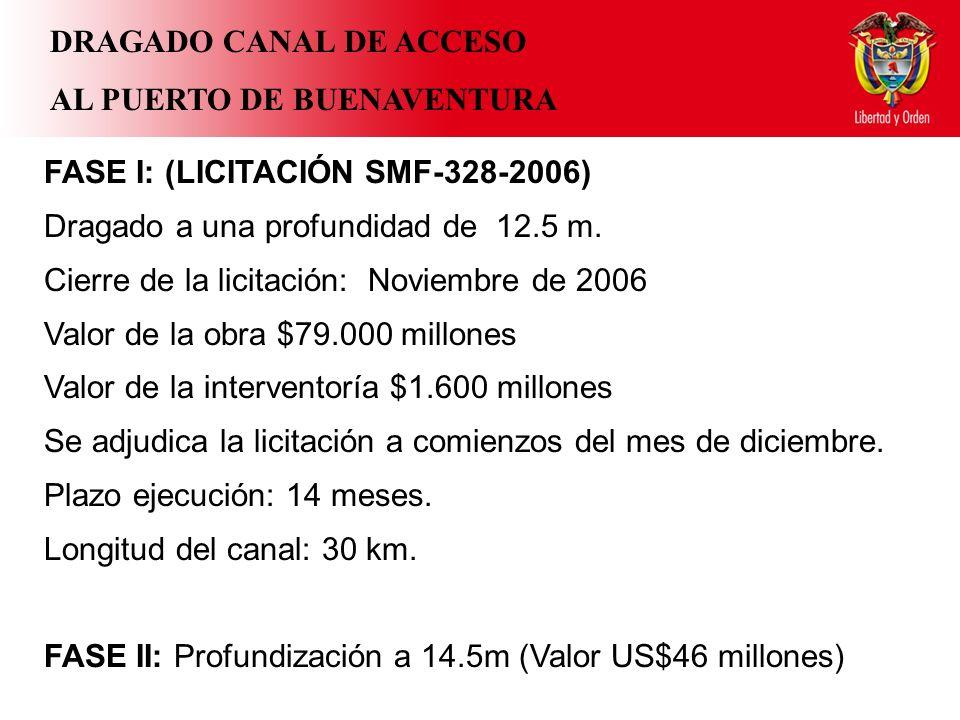 1.SECTOR CITRONELLA – ALTO DE ZARAGOZA. Longitud 14 Km.