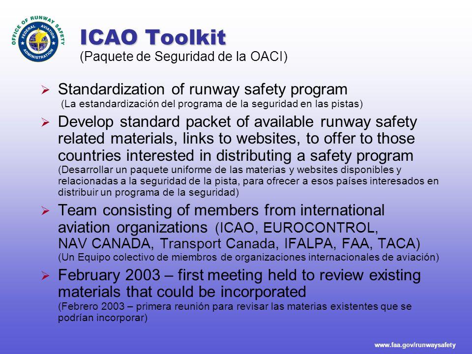 www.faa.gov/runwaysafety ICAO Toolkit Standardization of runway safety program (La estandardización del programa de la seguridad en las pistas) Develo