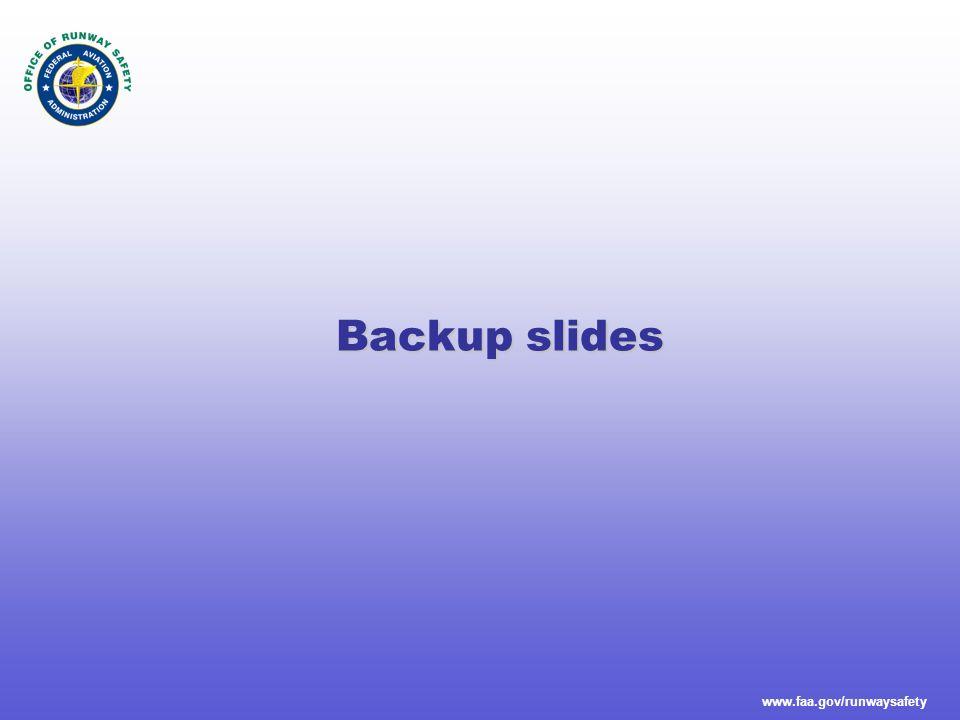 www.faa.gov/runwaysafety Backup slides
