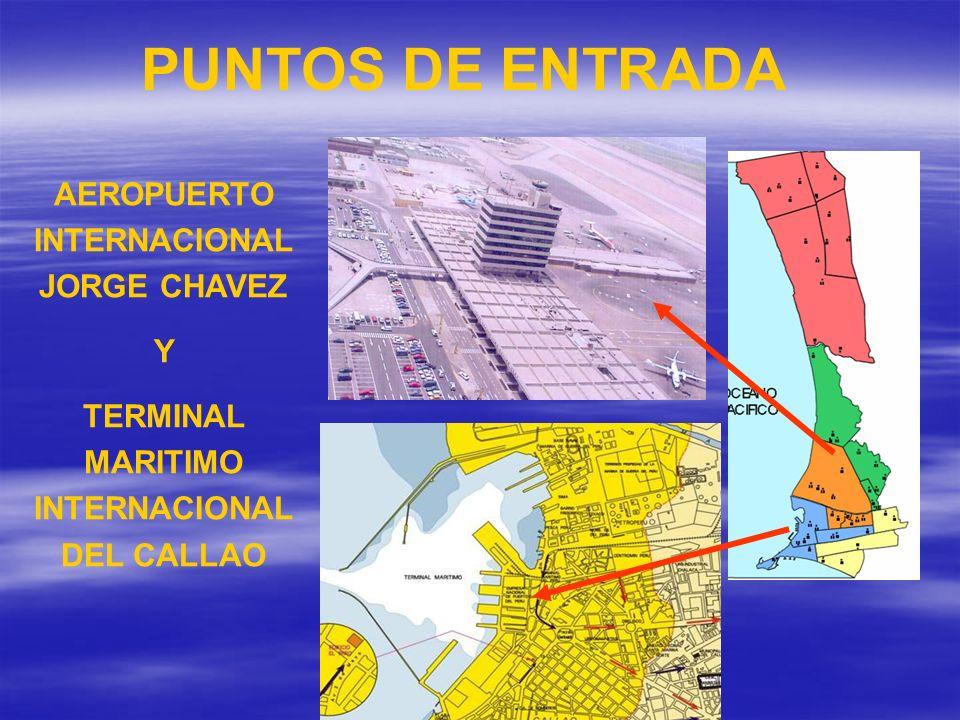 AEROPUERTO INTERNACIONAL JORGE CHAVEZ Y TERMINAL MARITIMO INTERNACIONAL DEL CALLAO PUNTOS DE ENTRADA