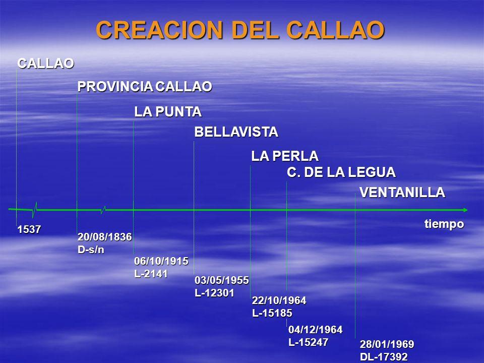 1537 CALLAO 06/10/1915L-2141 03/05/1955L-12301 22/10/1964L-15185 04/12/1964L-15247 28/01/1969DL-17392 20/08/1836D-s/n PROVINCIA CALLAO PROVINCIA CALLA