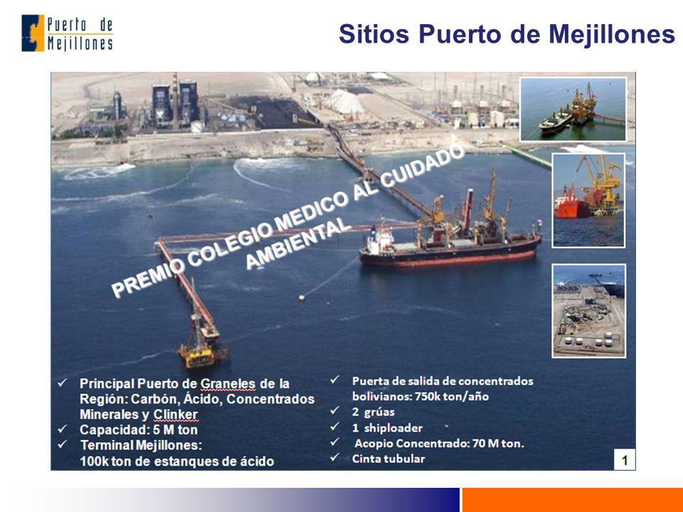 Sitios Puerto de Mejillones