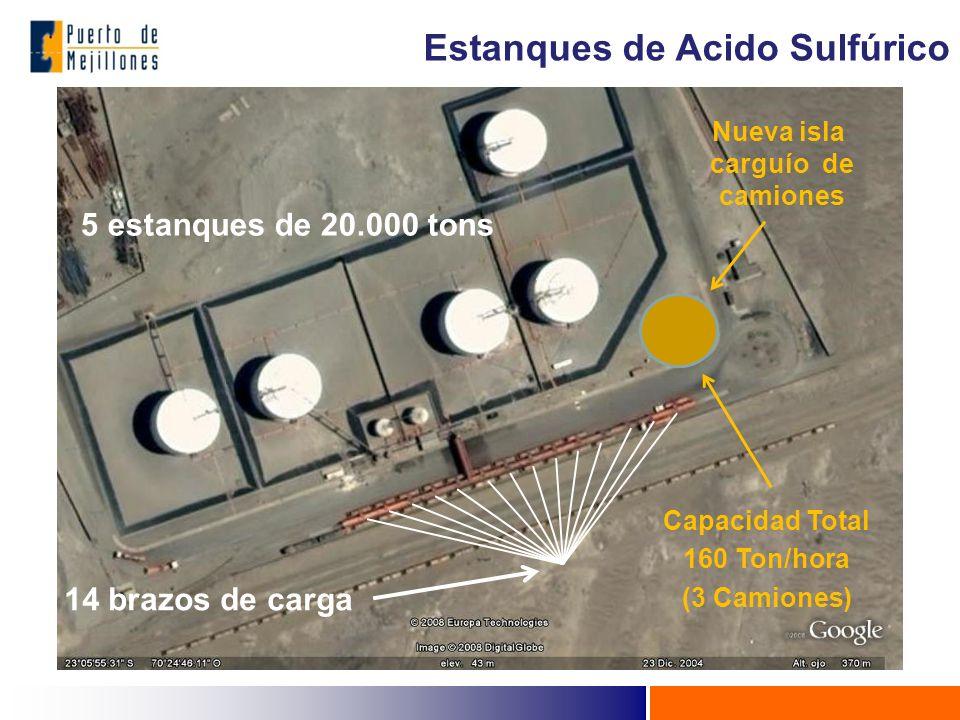 5 estanques de 20.000 tons 14 brazos de carga Estanques de Acido Sulfúrico Nueva isla carguío de camiones Capacidad Total 160 Ton/hora (3 Camiones)