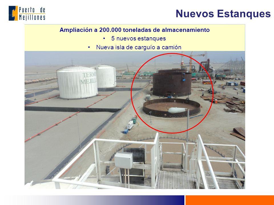 Ampliación a 200.000 toneladas de almacenamiento 5 nuevos estanques Nueva isla de carguío a camión Nuevos Estanques
