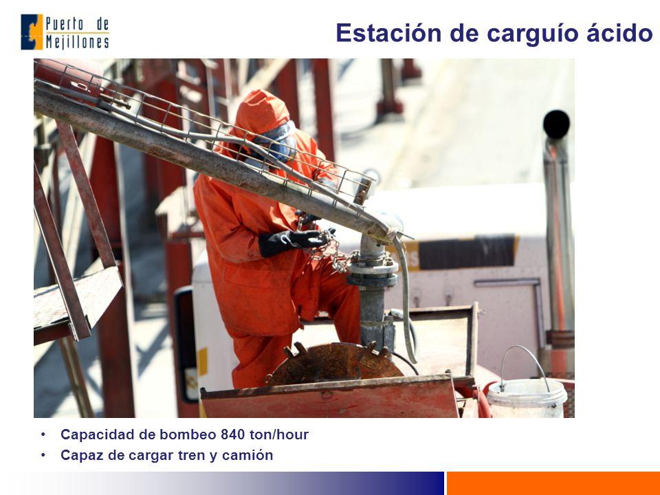 Capacidad de bombeo 840 ton/hour Capaz de cargar tren y camión Estación de carguío ácido