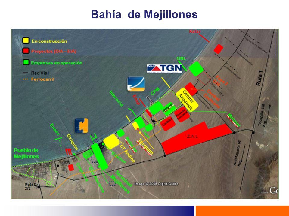 Bahía de Mejillones