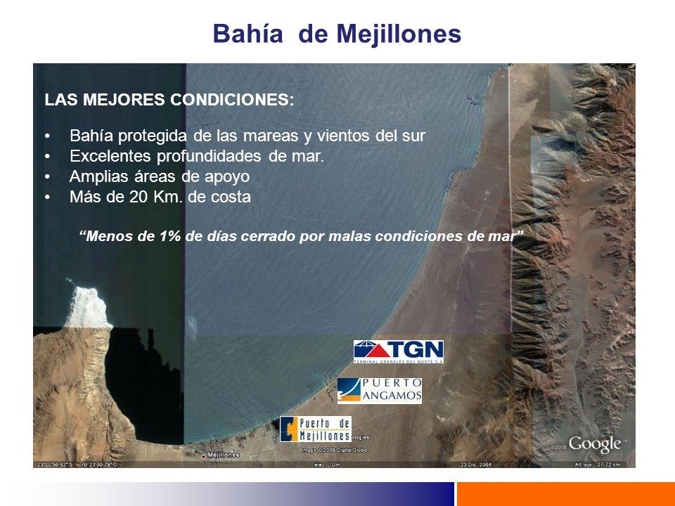 LAS MEJORES CONDICIONES: Bahía protegida de las mareas y vientos del sur Excelentes profundidades de mar. Amplias áreas de apoyo Más de 20 Km. de cost