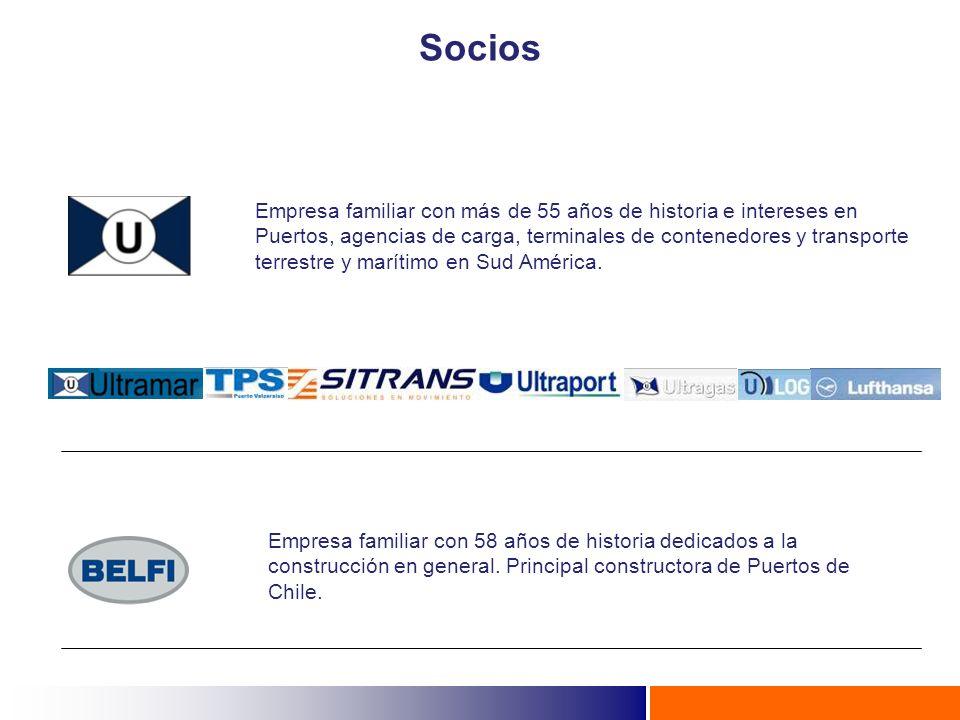 Empresa familiar con más de 55 años de historia e intereses en Puertos, agencias de carga, terminales de contenedores y transporte terrestre y marítimo en Sud América.