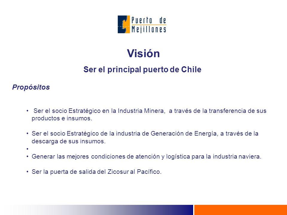 Ser el principal puerto de Chile Propósitos Ser el socio Estratégico en la Industria Minera, a través de la transferencia de sus productos e insumos.