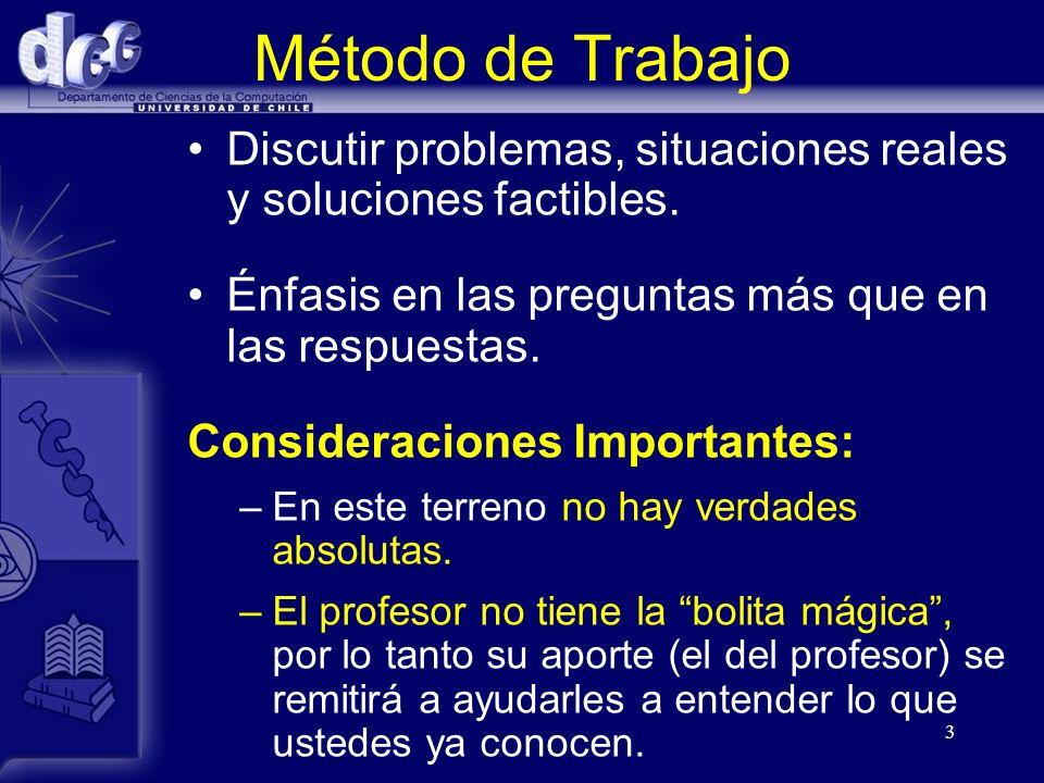 4 Contenidos del Curso Introducción a los Proyectos Informáticos (motivación).
