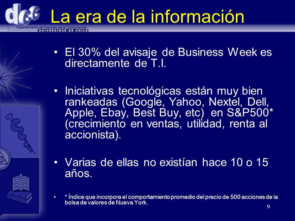 10 La era de la información Hay diversos factores que nos empujan hacia la tecnologización / automatización / niveles de servicio: –Competencia.