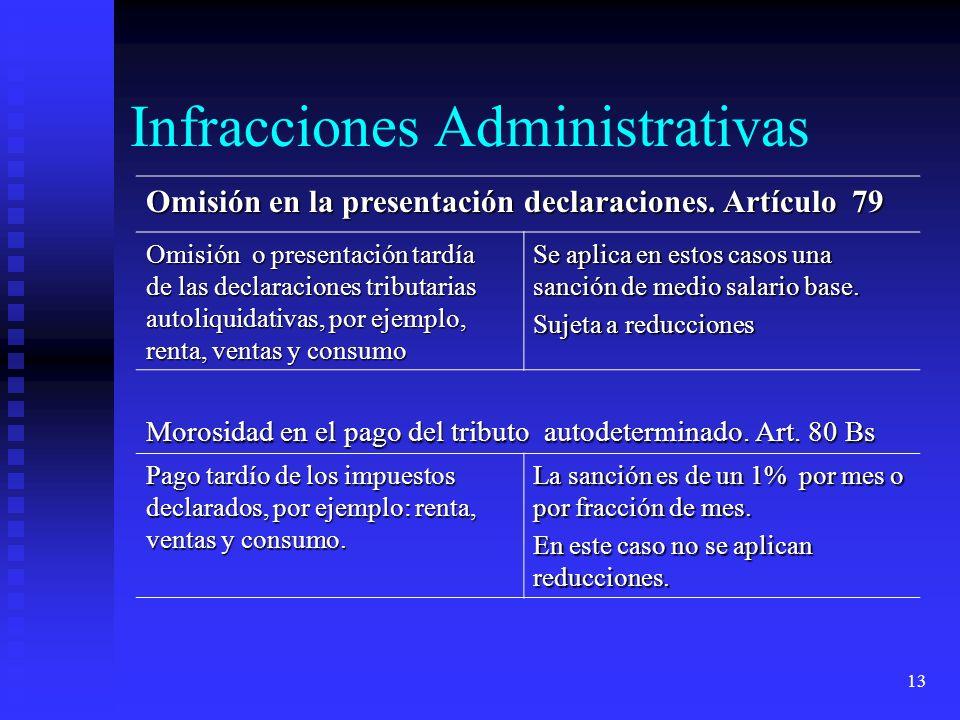 13 Omisión en la presentación declaraciones. Artículo 79 Omisión o presentación tardía de las declaraciones tributarias autoliquidativas, por ejemplo,