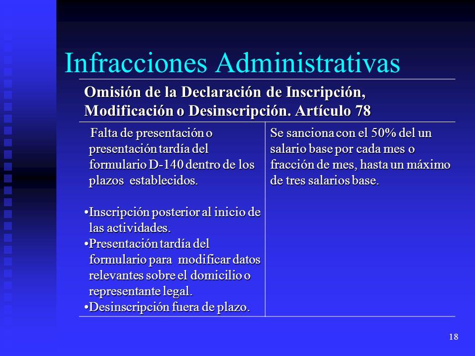 18 Omisión de la Declaración de Inscripción, Modificación o Desinscripción. Artículo 78 Falta de presentación o presentación tardía del formulario D-1