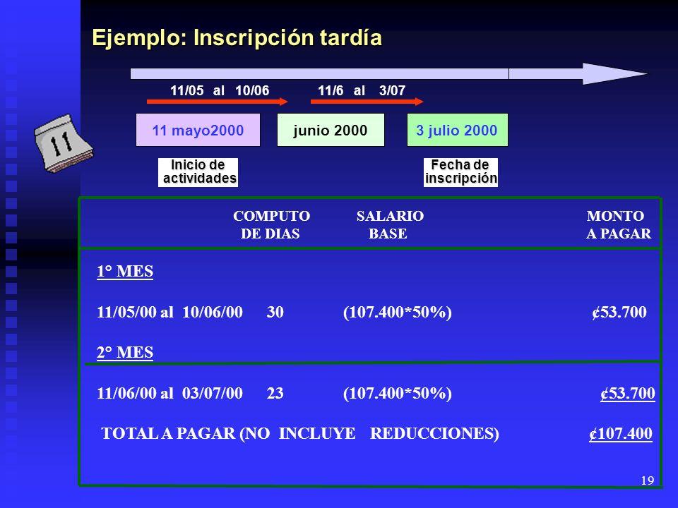 19 COMPUTO SALARIO MONTO DE DIAS BASE A PAGAR 1° MES 11/05/00 al 10/06/00 30 (107.400*50%) ¢53.700 2° MES 11/06/00 al 03/07/0023 (107.400*50%) ¢53.700
