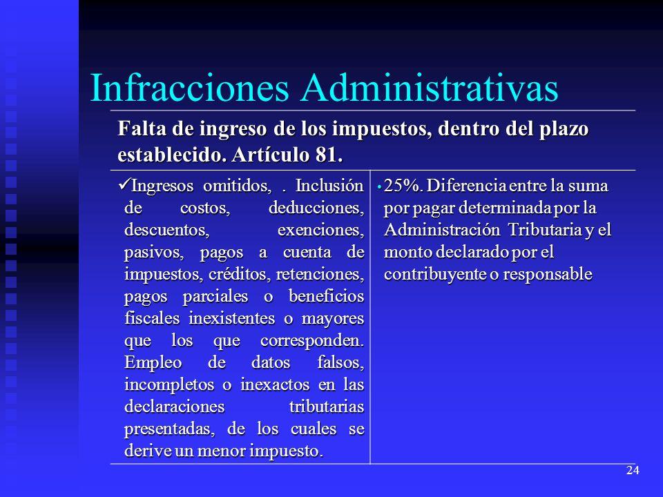 24 Falta de ingreso de los impuestos, dentro del plazo establecido. Artículo 81. Ingresos omitidos,. Inclusión de costos, deducciones, descuentos, exe