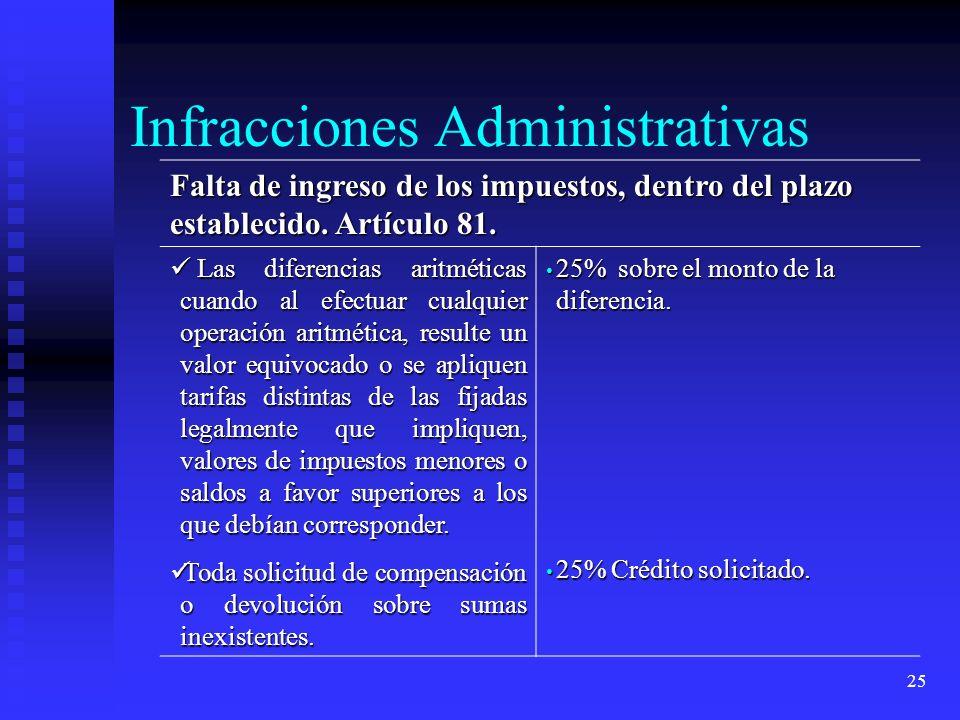 25 Falta de ingreso de los impuestos, dentro del plazo establecido. Artículo 81. Las diferencias aritméticas cuando al efectuar cualquier operación ar