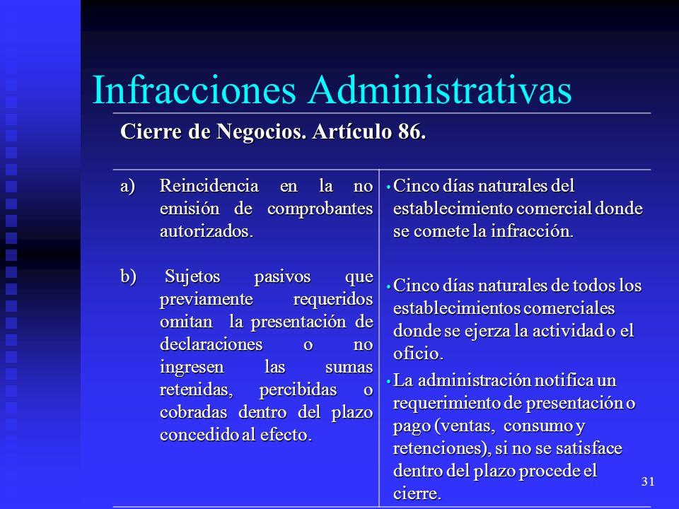 31 Cierre de Negocios. Artículo 86. a)Reincidencia en la no emisión de comprobantes autorizados. b) Sujetos pasivos que previamente requeridos omitan