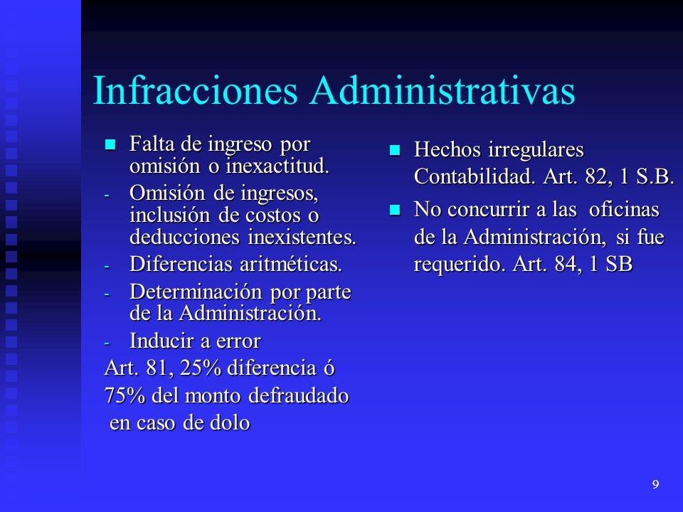 9 Infracciones Administrativas Hechos irregulares Contabilidad. Art. 82, 1 S.B. Hechos irregulares Contabilidad. Art. 82, 1 S.B. No concurrir a las of