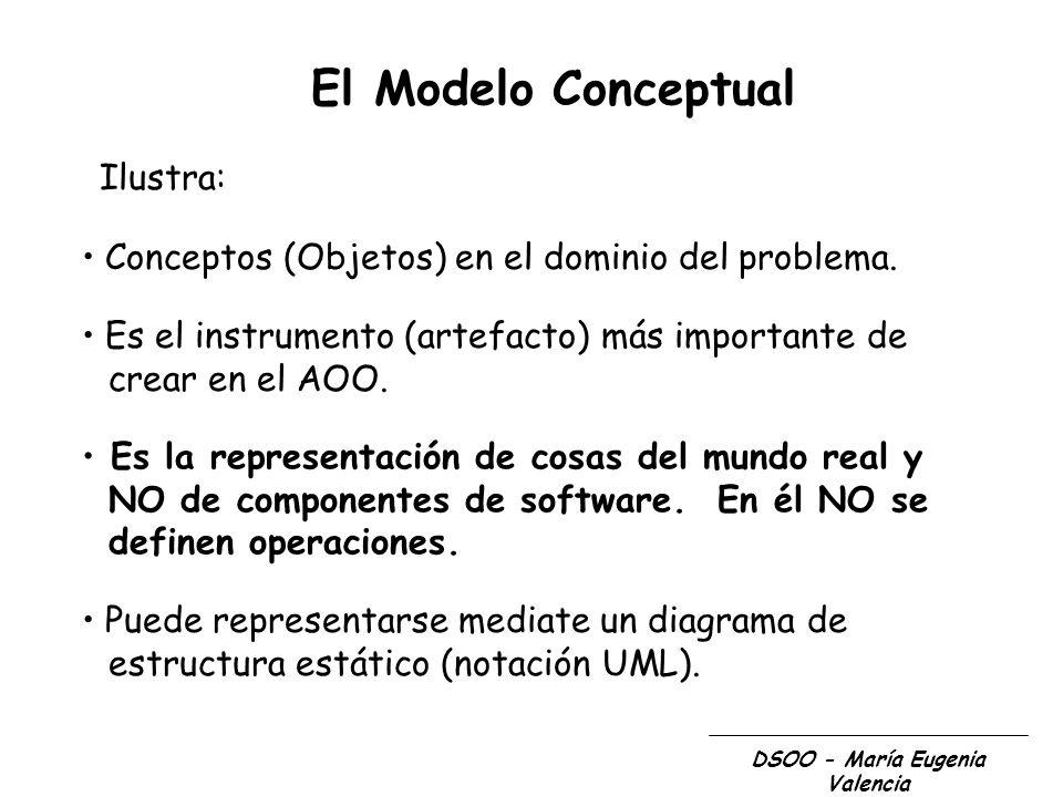 DSOO - María Eugenia Valencia Ilustra: El Modelo Conceptual Conceptos (Objetos) en el dominio del problema. Es el instrumento (artefacto) más importan