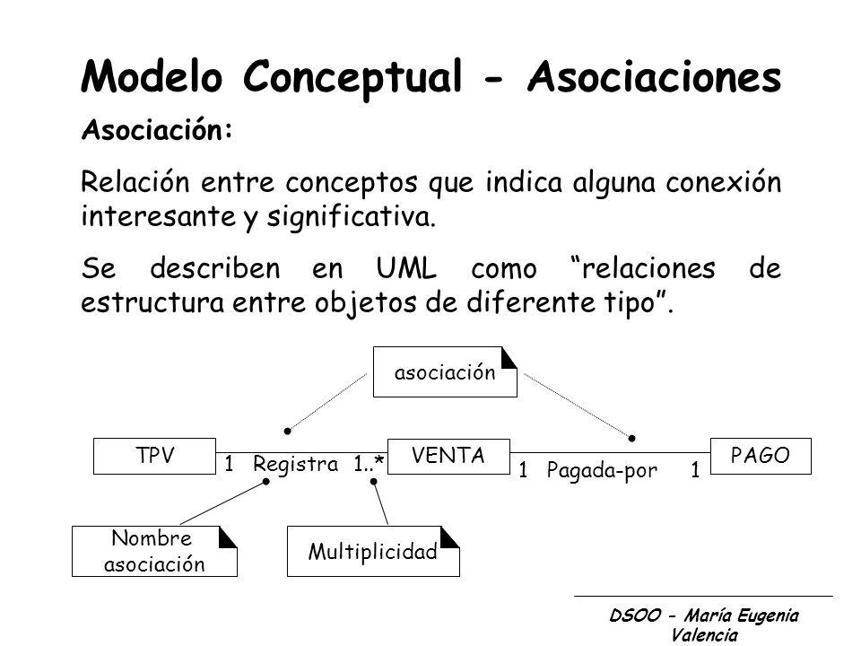 DSOO - María Eugenia Valencia Modelo Conceptual - Asociaciones Asociación: Relación entre conceptos que indica alguna conexión interesante y significa