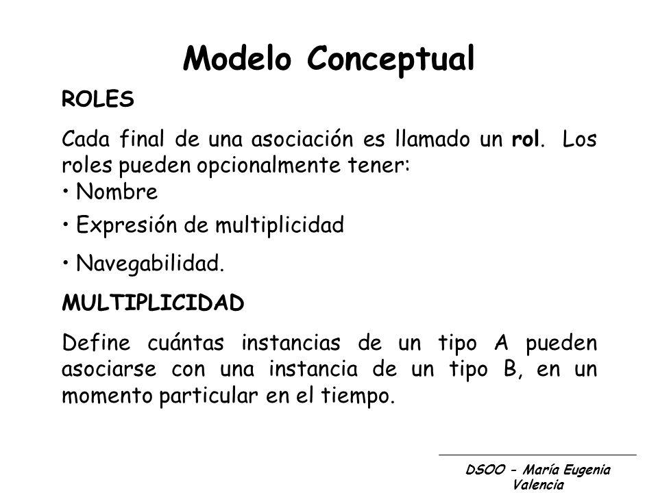 DSOO - María Eugenia Valencia Modelo Conceptual ROLES Cada final de una asociación es llamado un rol. Los roles pueden opcionalmente tener: Nombre MUL