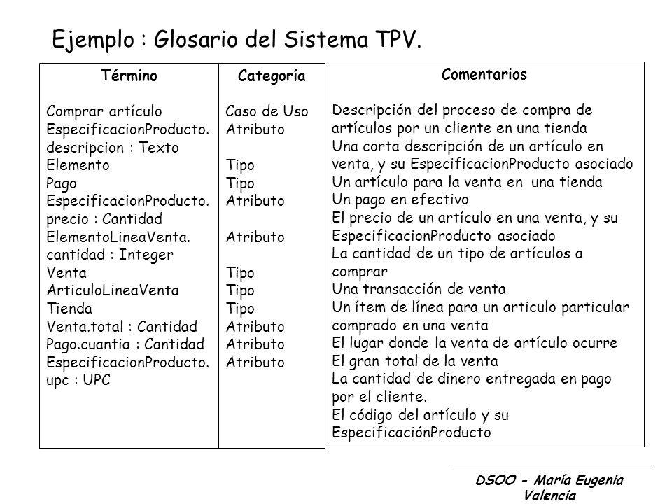 DSOO - María Eugenia Valencia Ejemplo : Glosario del Sistema TPV. Término Comprar artículo EspecificacionProducto. descripcion : Texto Elemento Pago E