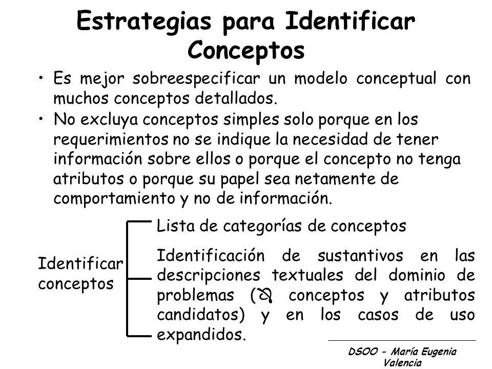 DSOO - María Eugenia Valencia Estrategias para Identificar Conceptos Es mejor sobreespecificar un modelo conceptual con muchos conceptos detallados. I