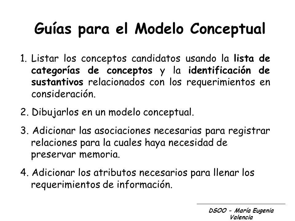 DSOO - María Eugenia Valencia Guías para el Modelo Conceptual 1.Listar los conceptos candidatos usando la lista de categorías de conceptos y la identi