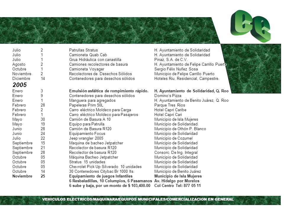 VEHICULOS ELECTRICOS/MAQUINARA/EQUIPOS MUNICIPALES/COMERCIALIZACION EN GENERAL Julio 2Patrullas StratusH.