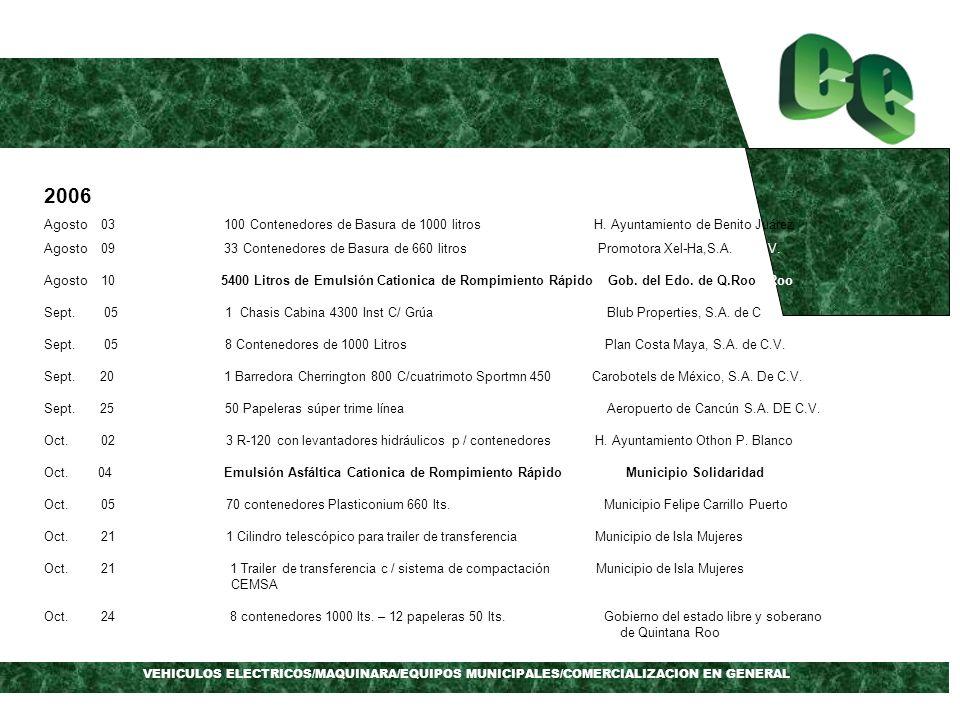 2006 Agosto 03 100 Contenedores de Basura de 1000 litros H.