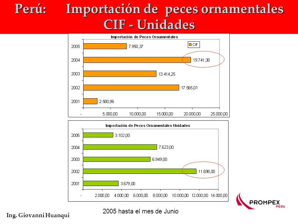 Perú: Importación de peces ornamentales CIF - Unidades Ing.