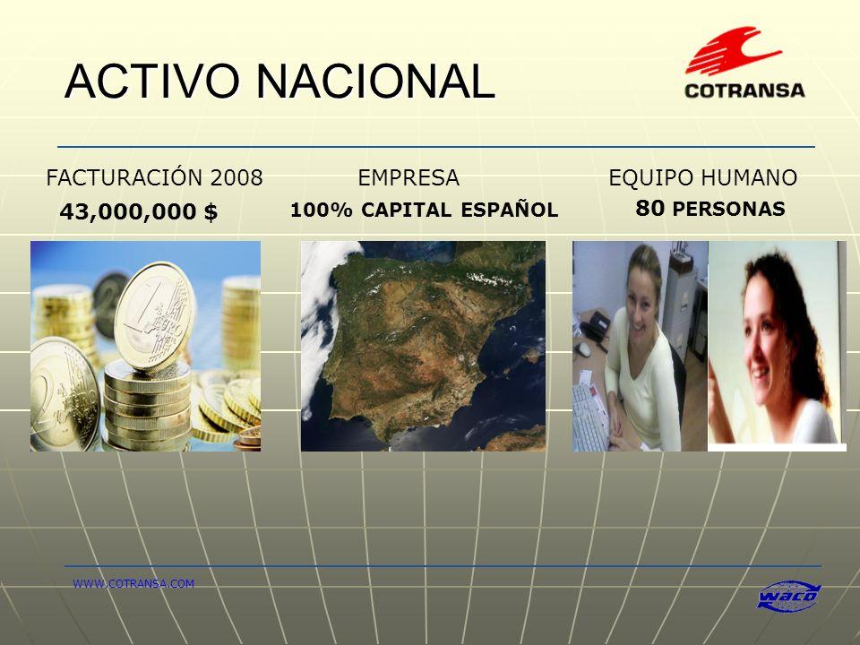 80 PERSONAS FACTURACIÓN 2008EMPRESAEQUIPO HUMANO 43,000,000 $ 100% CAPITAL ESPAÑOL ACTIVO NACIONAL WWW.COTRANSA.COM