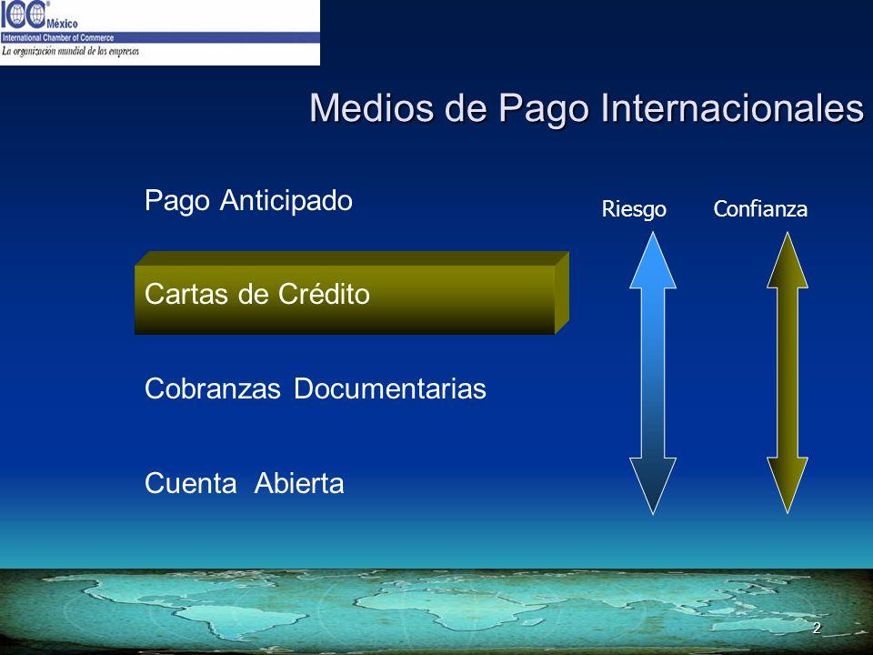 2 Pago Anticipado Cartas de Crédito Cobranzas Documentarias Cuenta Abierta Riesgo Confianza