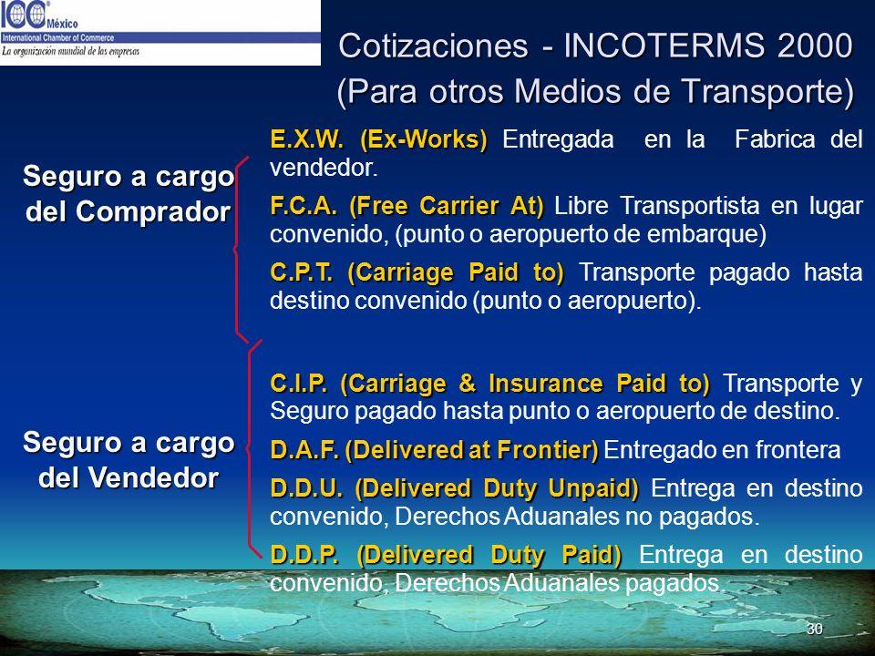 30 Cotizaciones - INCOTERMS 2000 (Para otros Medios de Transporte) E.X.W. (Ex-Works) E.X.W. (Ex-Works) Entregada en la Fabrica del vendedor. F.C.A. (F