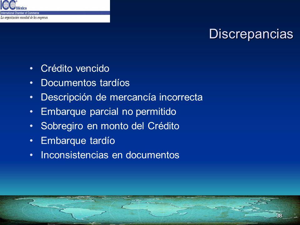 38 Discrepancias Crédito vencido Documentos tardíos Descripción de mercancía incorrecta Embarque parcial no permitido Sobregiro en monto del Crédito E