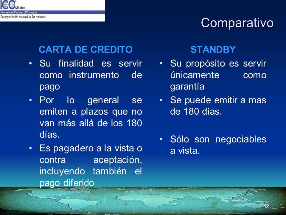 42Comparativo CARTA DE CREDITO Su finalidad es servir como instrumento de pago Por lo general se emiten a plazos que no van más allá de los 180 días.