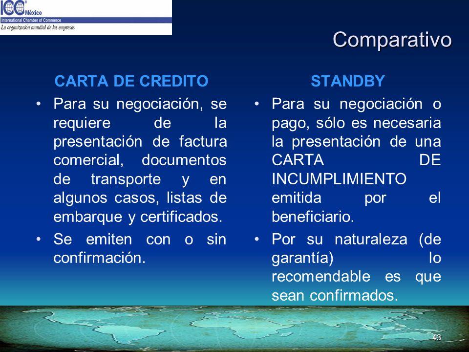 43 CARTA DE CREDITO Para su negociación, se requiere de la presentación de factura comercial, documentos de transporte y en algunos casos, listas de e