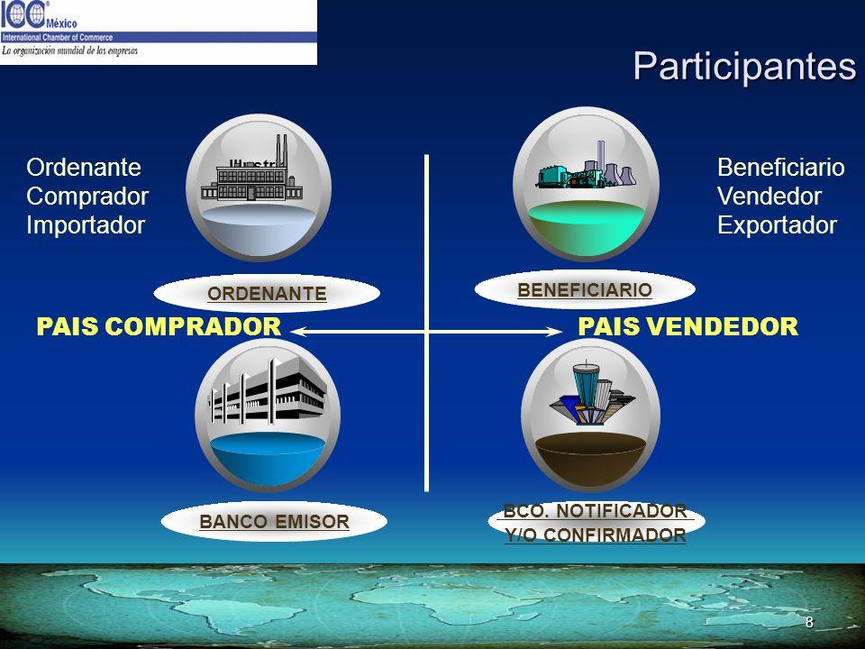 29 Cotizaciones - INCOTERMS2000 (Aplicables para Embarques Marítimos) F.A.S.