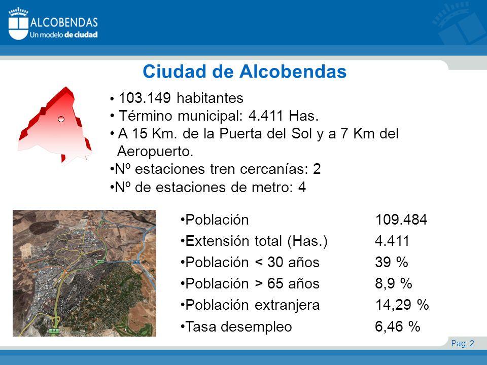 Pag.2 Ciudad de Alcobendas 103.149 habitantes Término municipal: 4.411 Has.