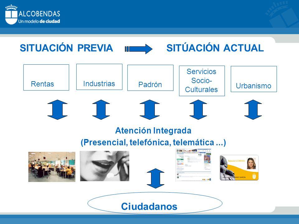 Atención Integrada (Presencial, telefónica, telemática...) Ciudadanos SITUACIÓN PREVIA SITÚACIÓN ACTUAL Rentas Industrias Padrón Servicios Socio- Culturales Urbanismo