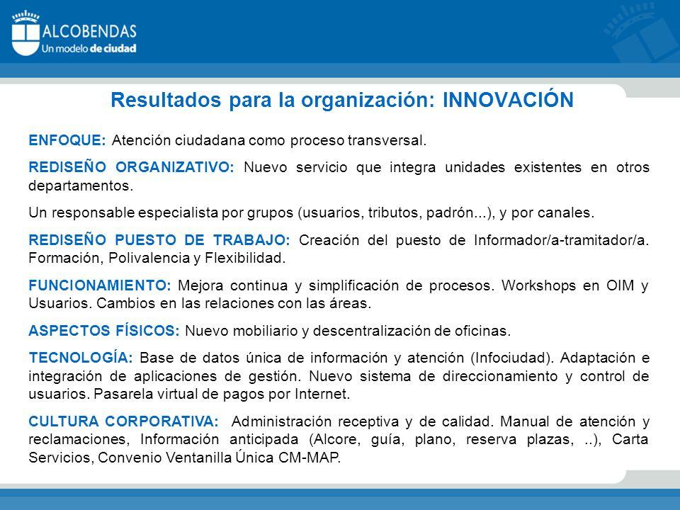 Resultados para la organización: INNOVACIÓN ENFOQUE: Atención ciudadana como proceso transversal.